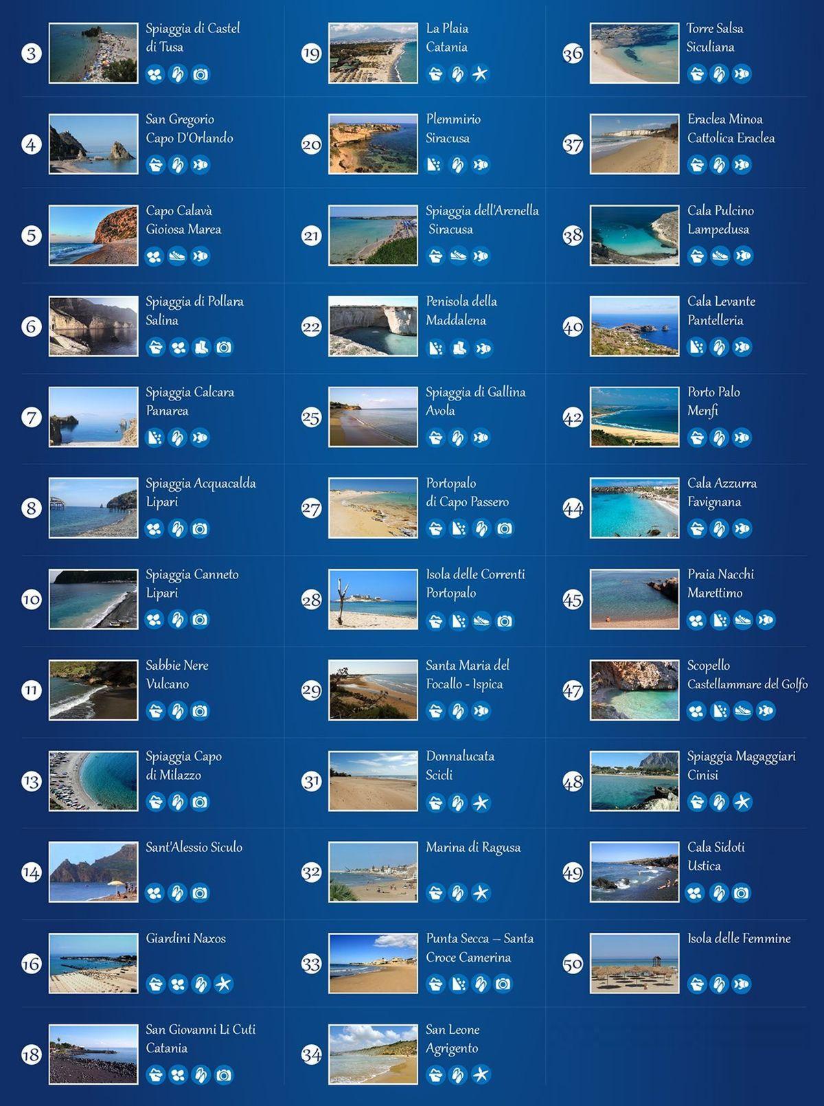 najkrajšie pláže sicílie, top 50 pláží na sicílii